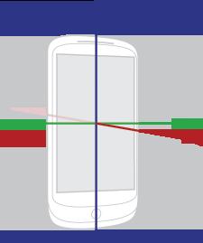 Mobil cihazlar için sensör API koordinat sistemi