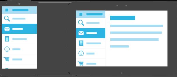 Conjuntos de funciones para tablets
