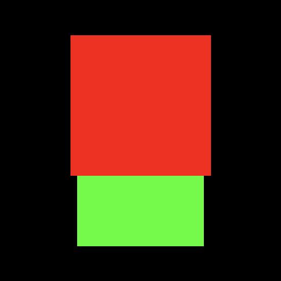 上下に重ねて配置された 2 つの長方形(幅の狭い緑の背景の上に、幅の広い赤いボックスを配置)