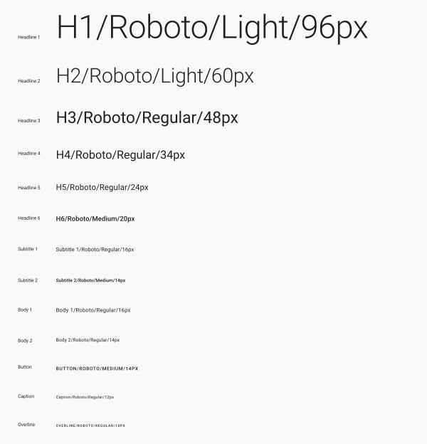 不同样式的几种不同字型的示例