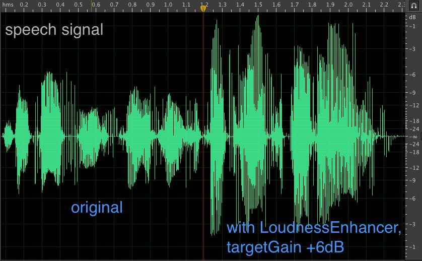Visualizador en el que se muestra el efecto de audio del amplificador de volumen.