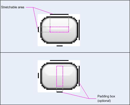 Gambar area stretchable dan kotak padding