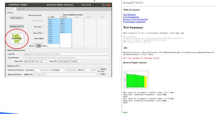Laporan pengujian GNSS Analysis