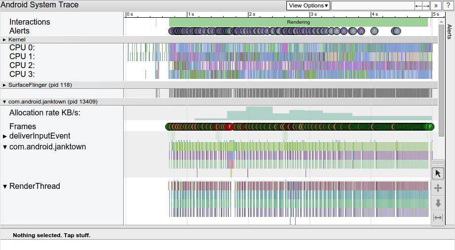 Systrace 报告的屏幕截图
