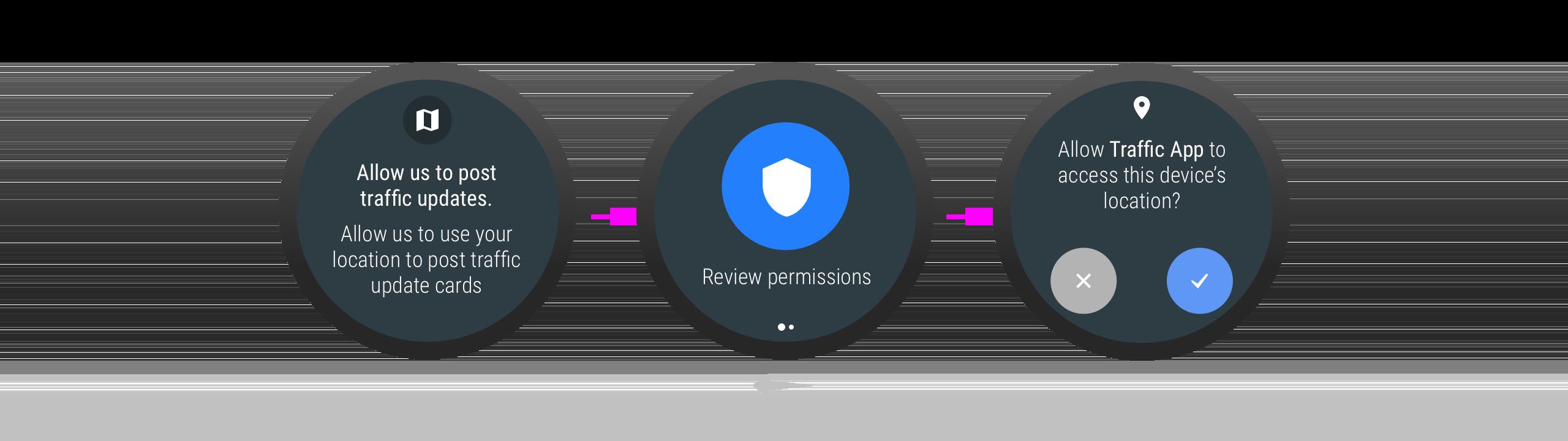서비스를 통해 간접적으로 앱과 상호작용하는 경우 사용자가 권한을 부여해야 할 수도 있습니다.