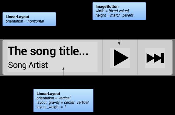 Kutipan atribut dan tata letak fleksibel untuk contoh widget musik