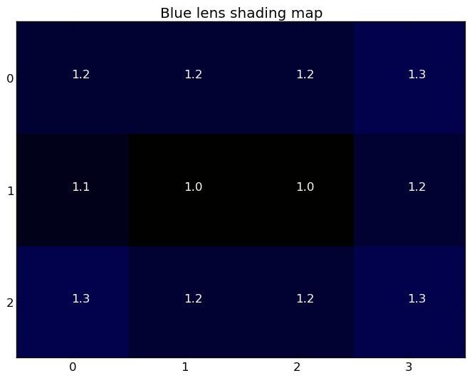 Blue lens shading map