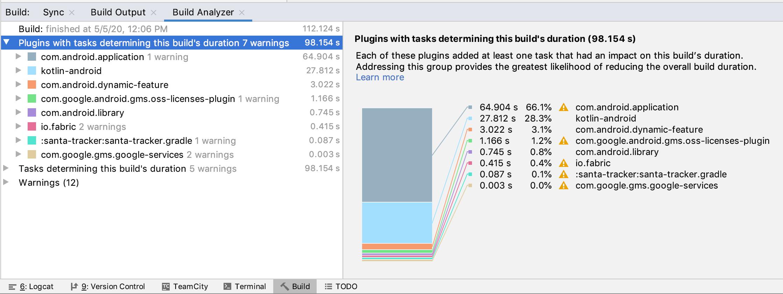 Inspecciona las tareas más responsables de la duración de la compilación.