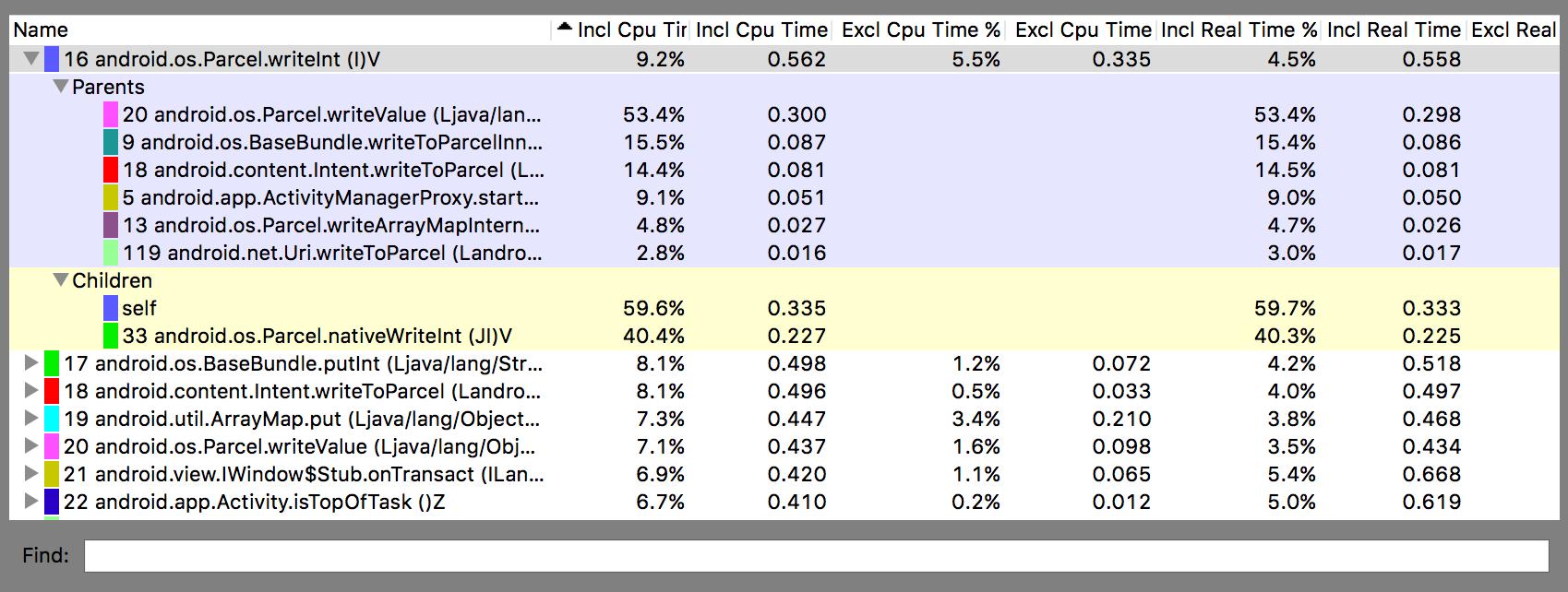 Traceview 分析窗格。