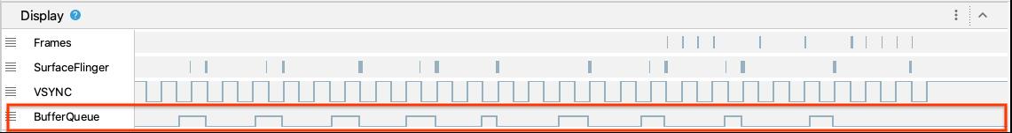 System Trace 的缓冲区队列