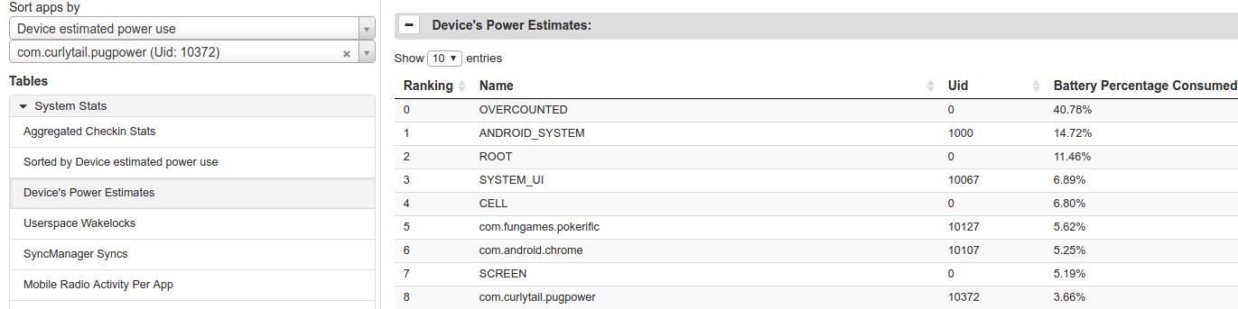 研究哪些应用的耗电量最大。