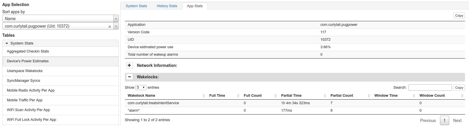 虚构应用 Pugle Power 的表格数据。