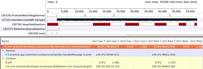 图 7. TraceView 时间轴中显示了在工作线程上处理的广播消息