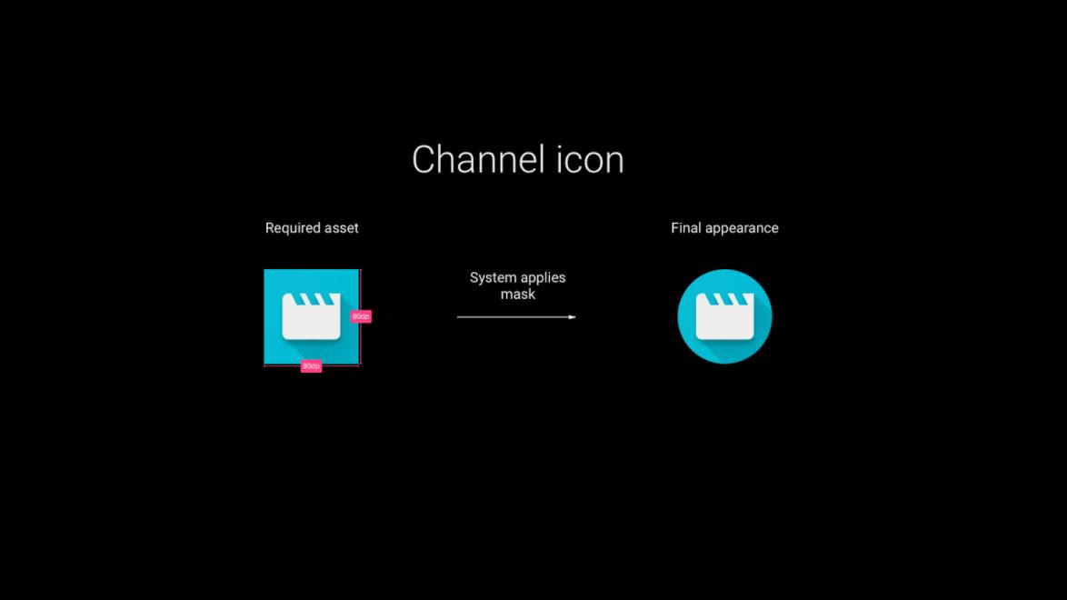 Máscara de ícono de pantalla principal de TV